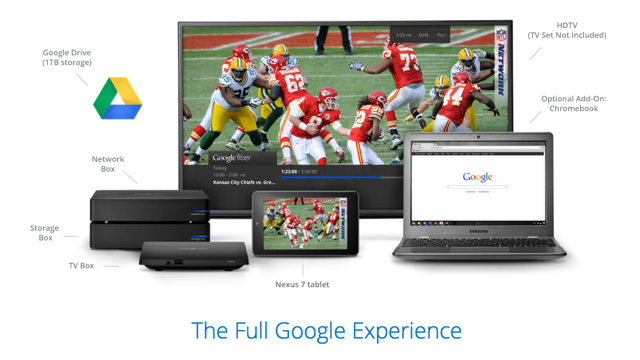 Click here to read Google Fiber TV Is a Super-Powered DVR for Crazy-Fast Internet Users