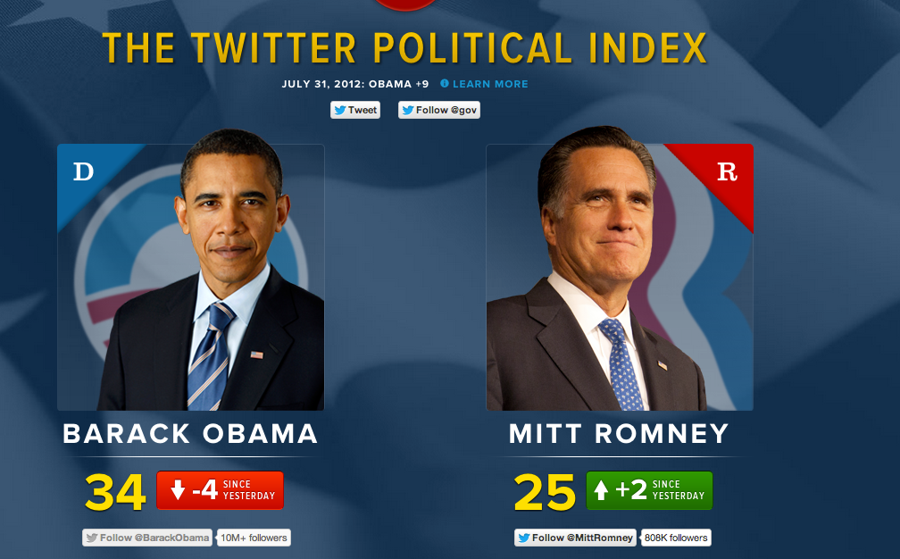 Click here to read Twitter Has an Official Election Tracker and November's Still So Far Away