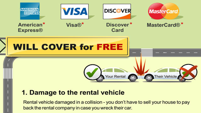 Credit Cards and Car Rental Insurance: What's Covered and What's Not