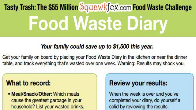 Click here to read Reduce Your Grocery Budget with a Food Waste Diary
