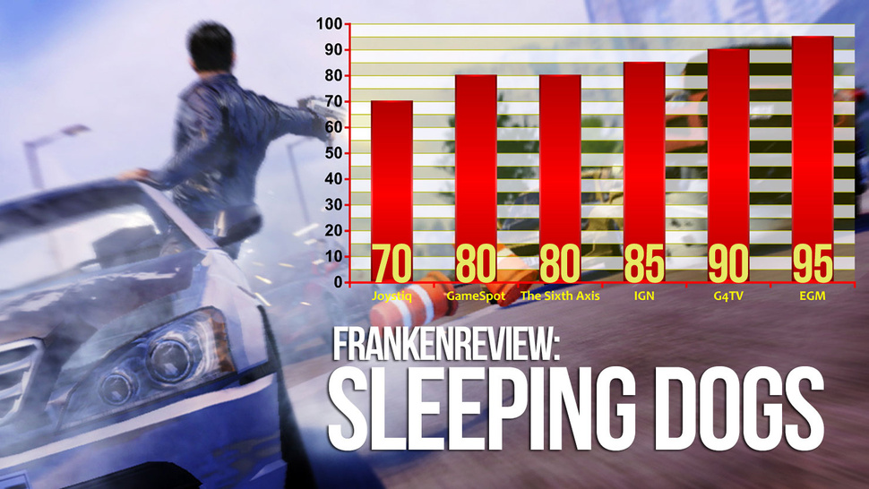 The True Crime of <em>Sleeping Dogs</em> is These Solid Review Scores