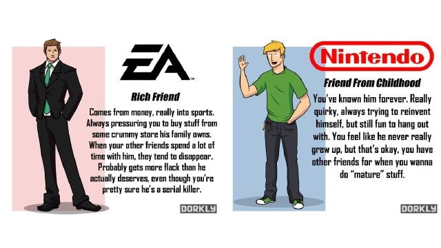 Video Game Makers Aren't Your Friends. But If They Were ...