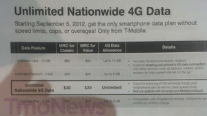 T-Mobile Is Probably Bringing Back Real Unlimited Data Plans Again