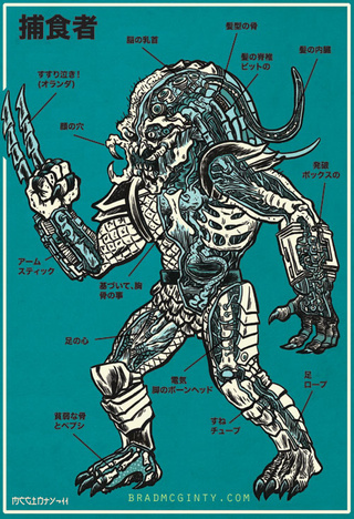 Peek inside the anatomies of Gremlins, Predators, and Martian Invaders