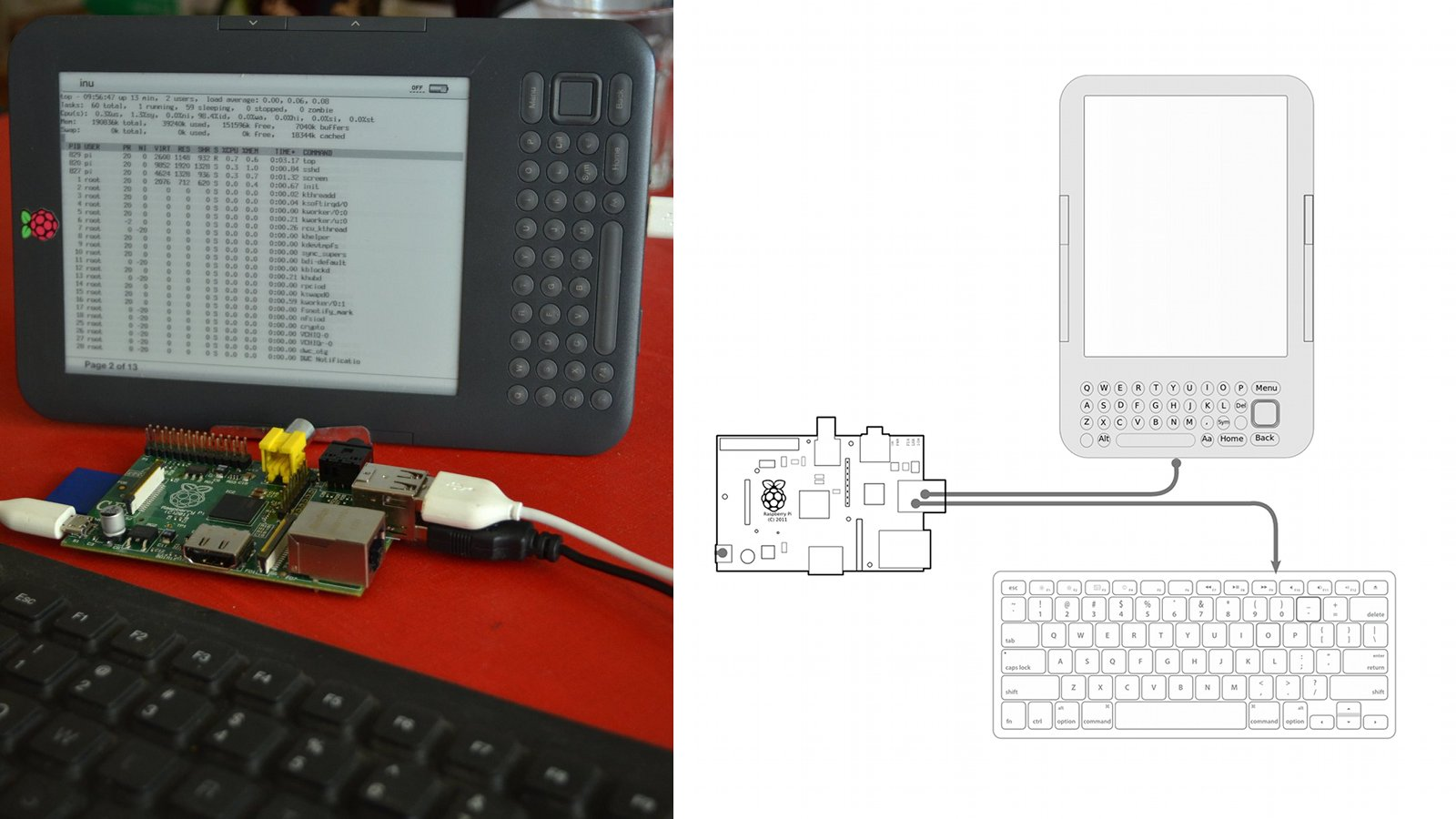 Click here to read Hack Your Kindle to Use It as a Raspberry Pi Screen