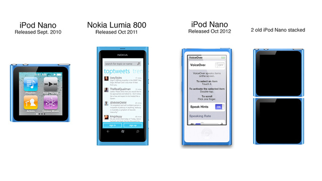 How the New iPod Nano Copied the Nokia Lumia (Or How the Lumia Copied the iPod Nano)
