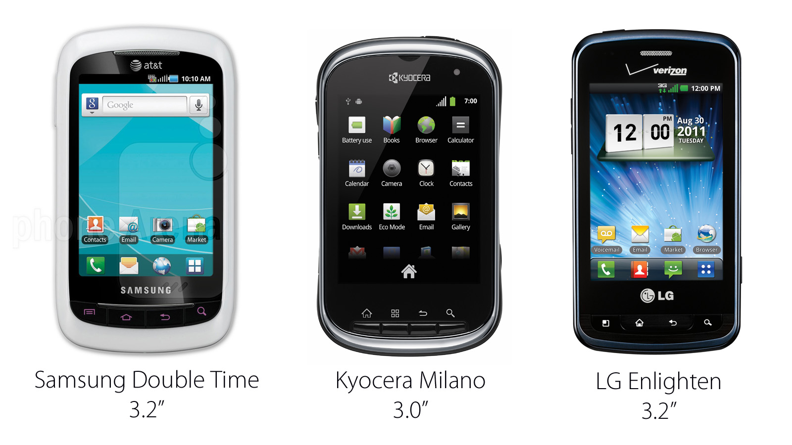 After iPhone 5 the Only Small Phones Left Are All Horrible ...