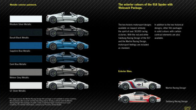 Leaked Brochure Shows Off Porsche's 800 Horsepower 78 MPG Hybrid 918 Spyder