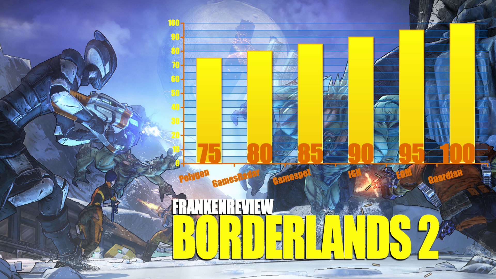 Eight Game Critics Band Together To Review Borderlands 2