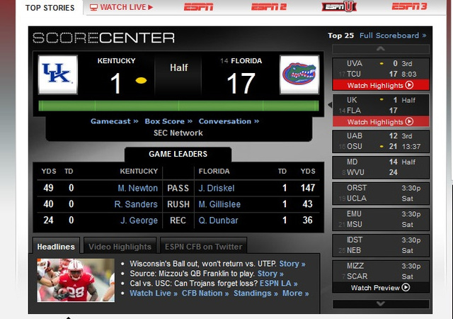 ESPN Definitely Messed Up The Halftime Scoreboard For UK-Florida, But It's Not Because You Can't Score One Point