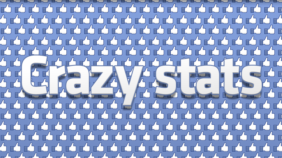 Click here to read Facebook's Crazy Facts and Figures