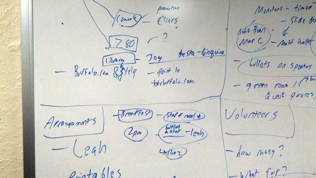 Click here to read How a Whiteboard Helped a Terrible Delegator Keep a Team On-Task