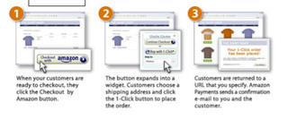 Amazon offers 1-Click, PayPal-like services to other online stores