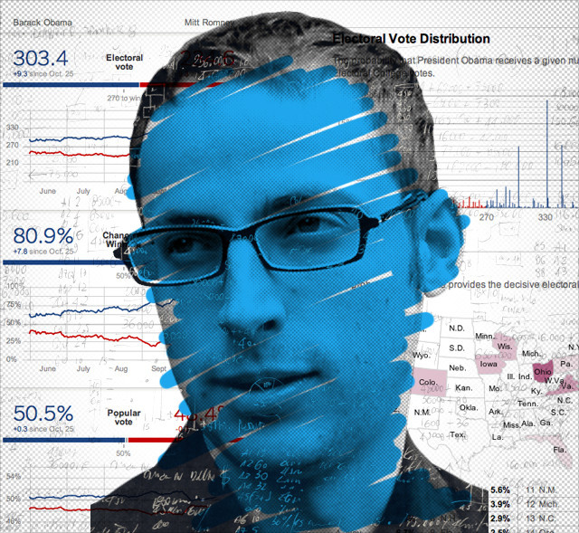 Shooting the Messenger's Numbers: Nate Silver's Struggle (The Redux)