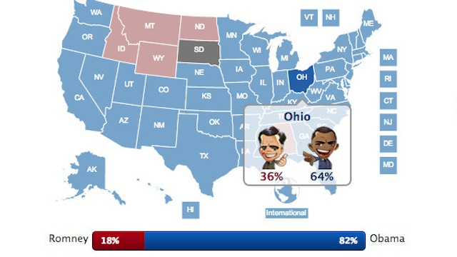 original Obama Crushes Romney in Ohio (Among Players of Maple Story)