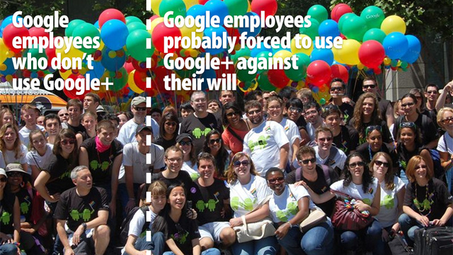 One Third of Google Employees Don't Seem to Use Google+