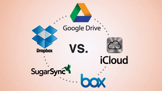 The Biggest Problems with Each Cloud Storage Service (and How to Fix Them)
