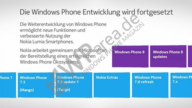 Click here to read Nokia Leak Suggests There's a Windows Phone 7.x Between 7.8 and 8