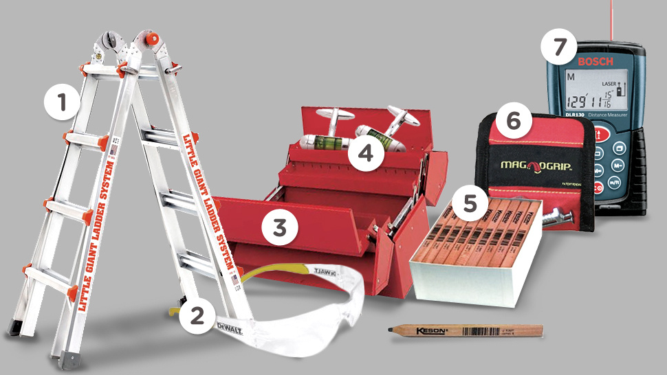 Guaranteed Awesome Gifts For The Handyman