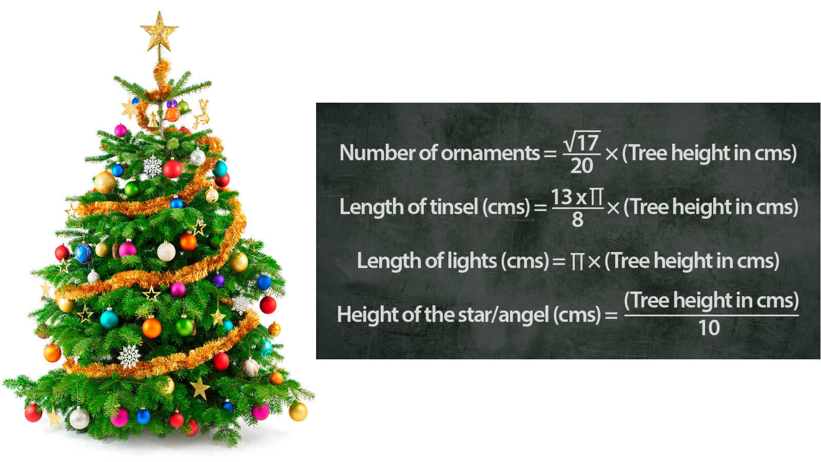 The mathematical formula for the perfectly decorated for How did the christmas tree come about