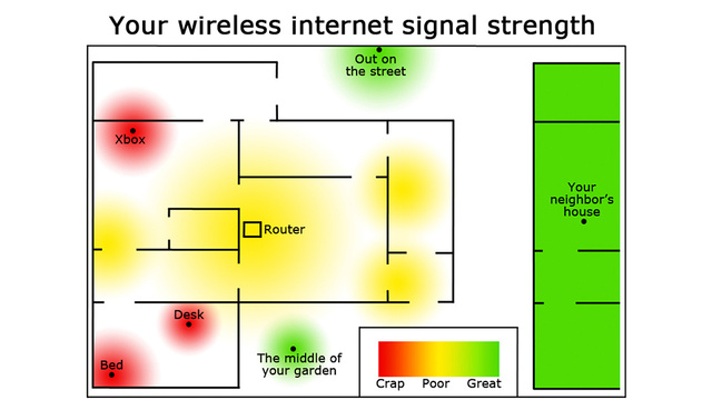 A Depressingly Accurate Portrayal of Your Home's Wi-Fi Signal Strength