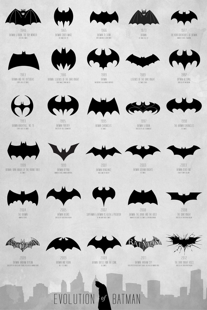 Batman Logo 1940 - 2012 by Cathryn Lavery