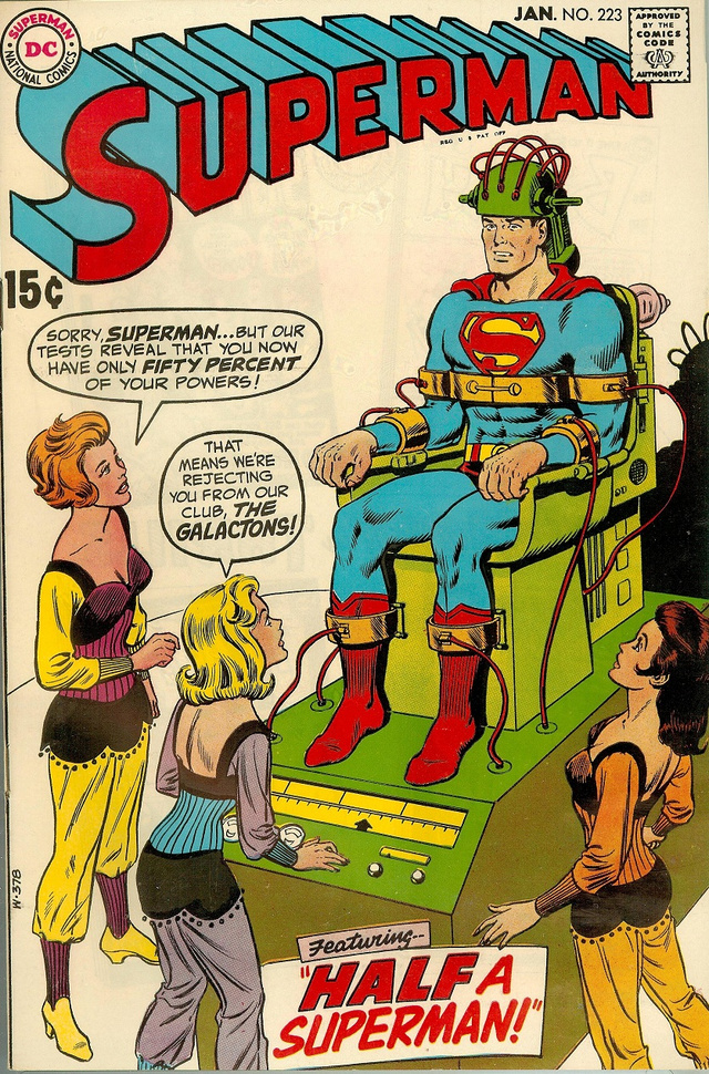 Superman in Bondage: The Kinkiest Kryptonian Comics Covers Ever Published!