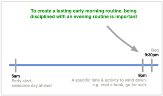 Create a Lasting Morning Routine by Making Two Key Changes