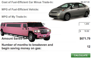 Gas-Mileage Savings Calculator Shows True Cost Of Trading Your Guzzler For A Sipper