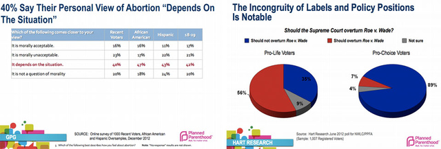 Planned Parenthood Steers Clear of 'Choice' and 'Life'