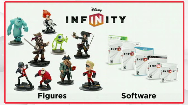 You'll Be Able to Play As Jack Sparrow, Woody, Or Any Other Disney Character In The Crazy Ambitious Disney Infinity