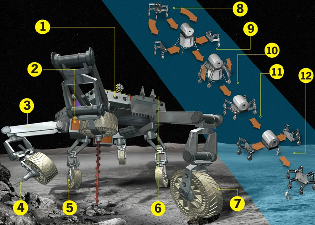 Meet ATHLETE, NASA's Next Robot Moon Walker