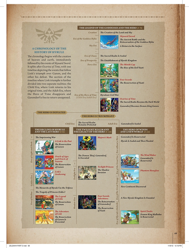 Here's Your First Look Inside The Glorious Legend of Zelda: Hyrule Historia Collector's Edition