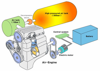 Pneumatic Hybrids: Urban Powertrain Of The Future?