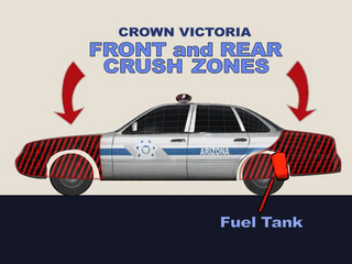 Ford To Phase Out Crown Vic By 2011, Future Unclear
