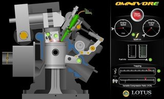 Lotus Omnivore Engine Gets Interactively Animated