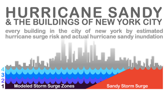 How well did NYC's flood analysis predict the reality of Hurricane Sandy?