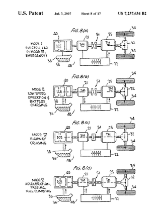 Alex Severinsky's Toyota Hybrid Patents: Gallery