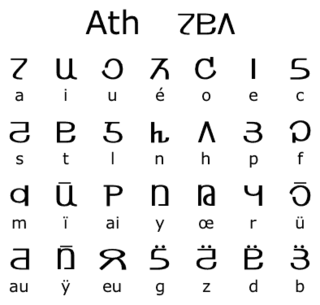 13 Alien Languages You Can Actually Read