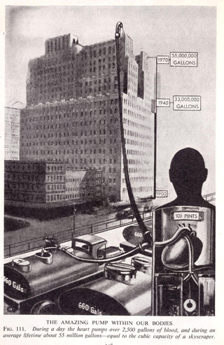 Fritz Kahn's Cybernetic Body Art Is Like Terminator Circa 1920