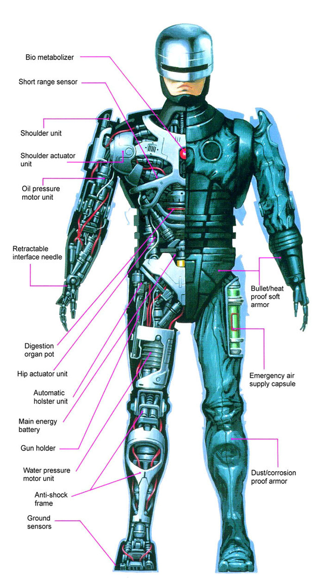 A cybernetic cross-section of Robocop (and his pal ED-209)