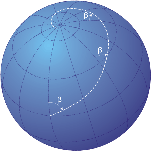 Loxodromes, rhumb lines, and the problem of sailing into infinity at the North Pole