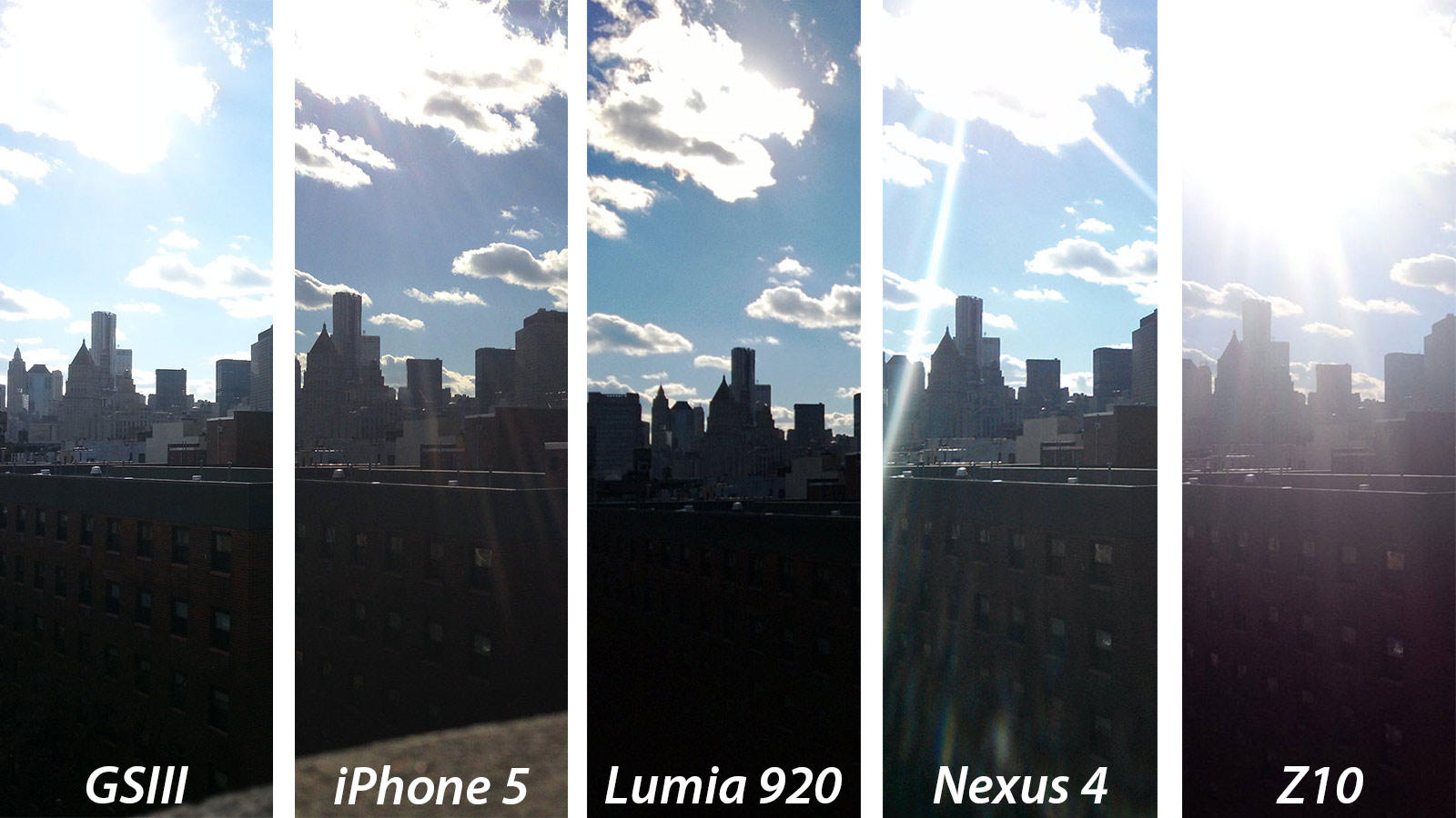 Best Smartphone Camera Images - Reverse Search