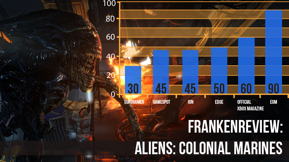 aliens colonial marines slow matchmaking
