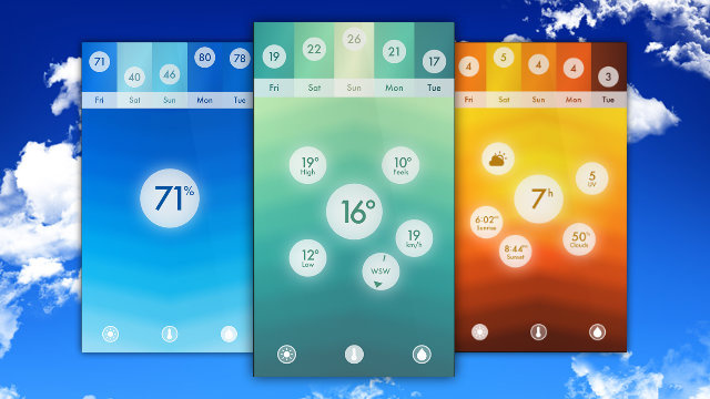 Click here to read Haze Is a Gesture Friendly, Visually Rich Weather App for iPhone that Doesn't Skimp on Features