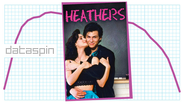 Did The Movie Heathers Kill The Name Heather?