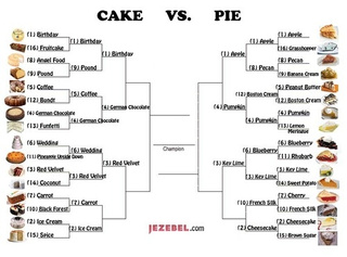 Reminder: Pie/Cake Polls Close At 1:55pm EDT