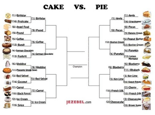 Reminder: Cake Vs. Pie Voting Closes At 1:55pm EDT