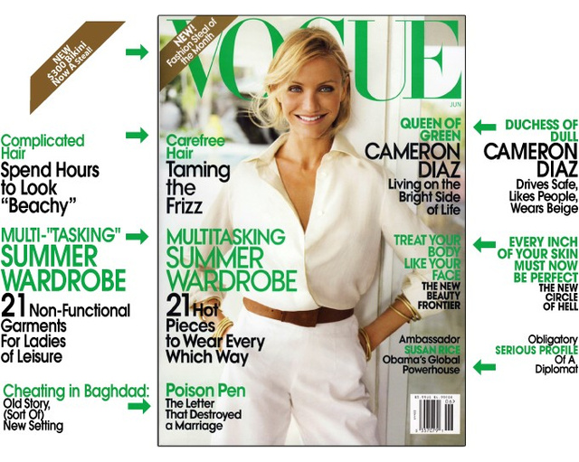 "Vogue's ""Green"" Issue: Fa$hion With A Con$cience"