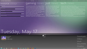 The Most Popular Featured Desktops and Home Screens of 2011